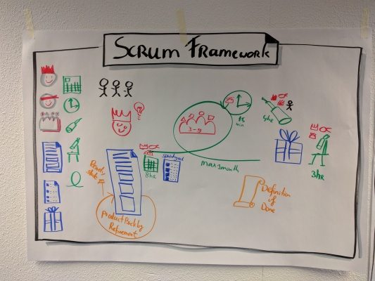 191_professional-scrum-master-training.jpg